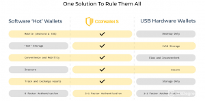 coolwallet-s features