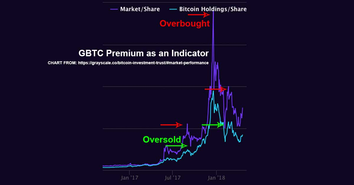 bitcoin apk trader