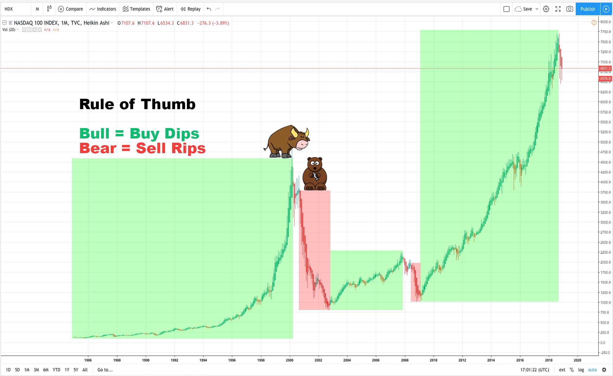 a bitcoin o non a bitcoin gkfx bitcoin trading